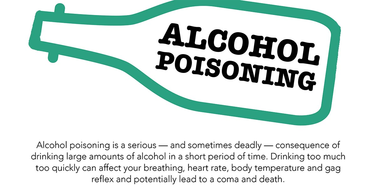Alcohol Poisoning