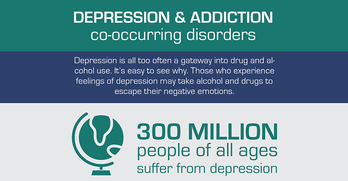Depression and Addiction